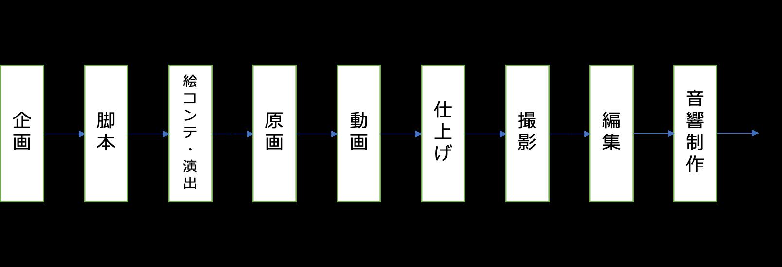 連載記事 技術 画像 ver3