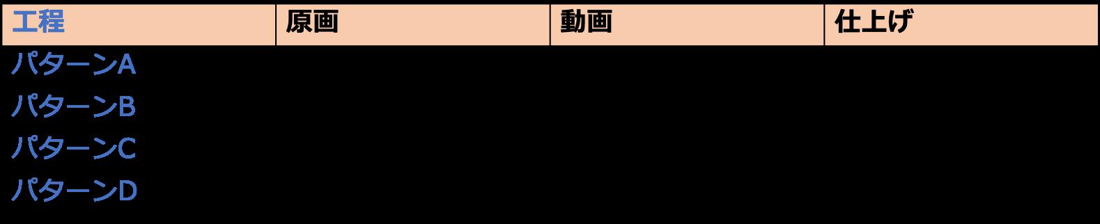 作画ソフト ver2